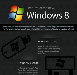 Top 10 Best Microsoft Windows 8 OS Features